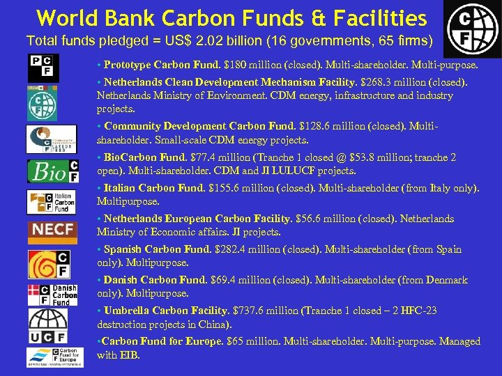 World Bank Carbon Funds & Facilities Total funds pledged = US$ 2. 02 billion