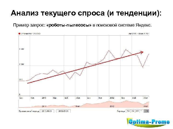 Анализ текущего спроса (и тенденции): Пример запрос: «роботы-пылесосы» в поисковой системе Яндекс.