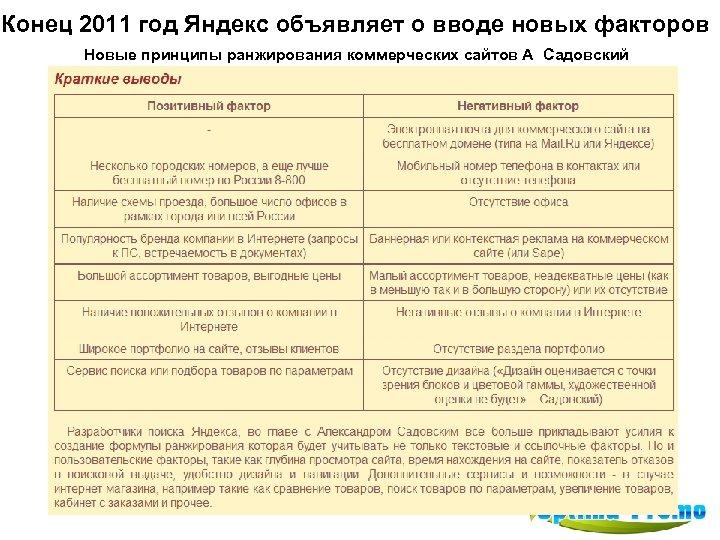 Конец 2011 год Яндекс объявляет о вводе новых факторов Новые принципы ранжирования коммерческих сайтов