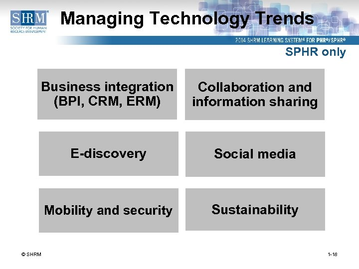 Managing Technology Trends SPHR only Business integration (BPI, CRM, ERM) Collaboration and information sharing