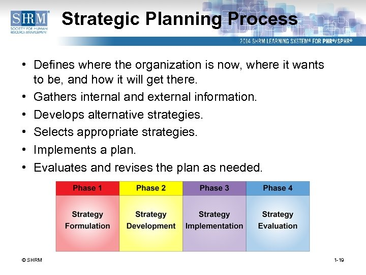 Strategic Planning Process • Defines where the organization is now, where it wants to