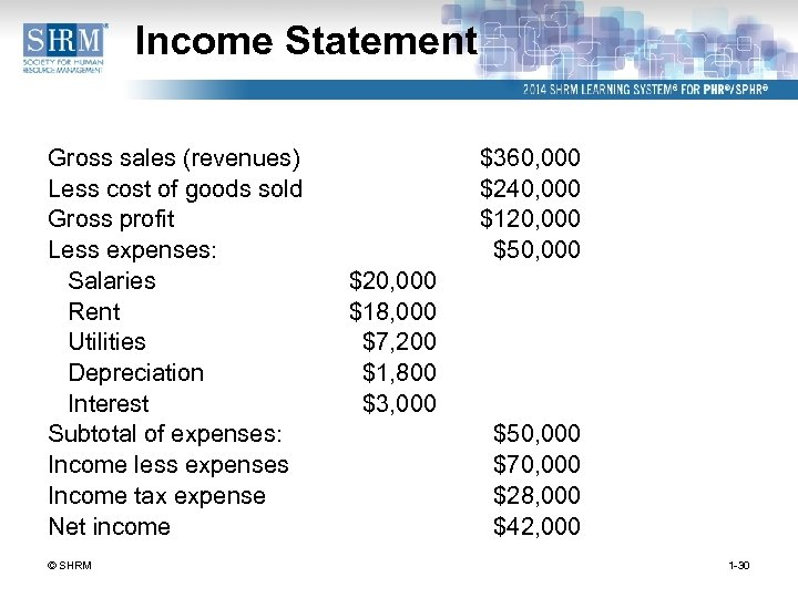 Income Statement Gross sales (revenues) Less cost of goods sold Gross profit Less expenses: