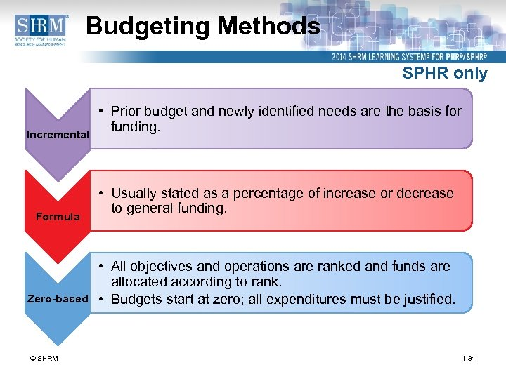 Budgeting Methods SPHR only Incremental Formula Zero-based © SHRM • Prior budget and newly