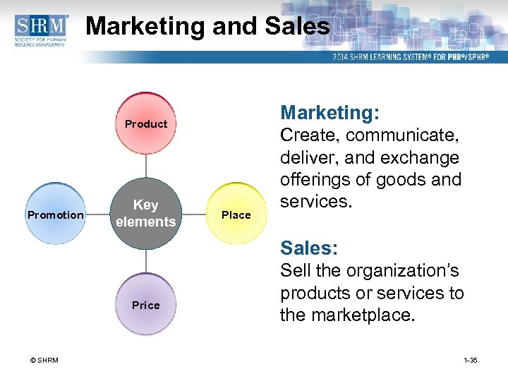 Marketing and Sales Marketing: Product Promotion Key elements Place Create, communicate, deliver, and exchange