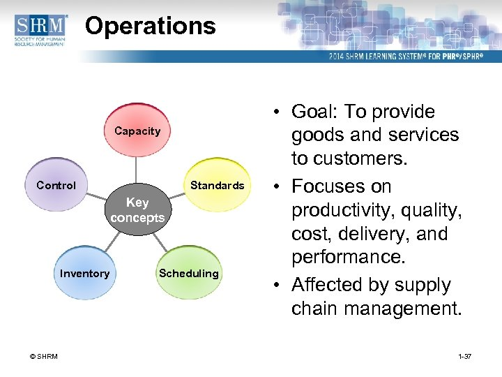 Operations Capacity Standards Control Key concepts Inventory © SHRM Scheduling • Goal: To provide