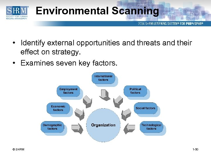 Environmental Scanning • Identify external opportunities and threats and their effect on strategy. •