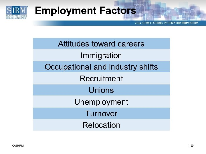 Employment Factors Attitudes toward careers Immigration Occupational and industry shifts Recruitment Unions Unemployment Turnover