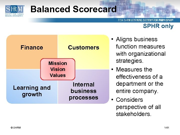 Balanced Scorecard SPHR only Finance Customers Mission Vision Values Learning and growth © SHRM