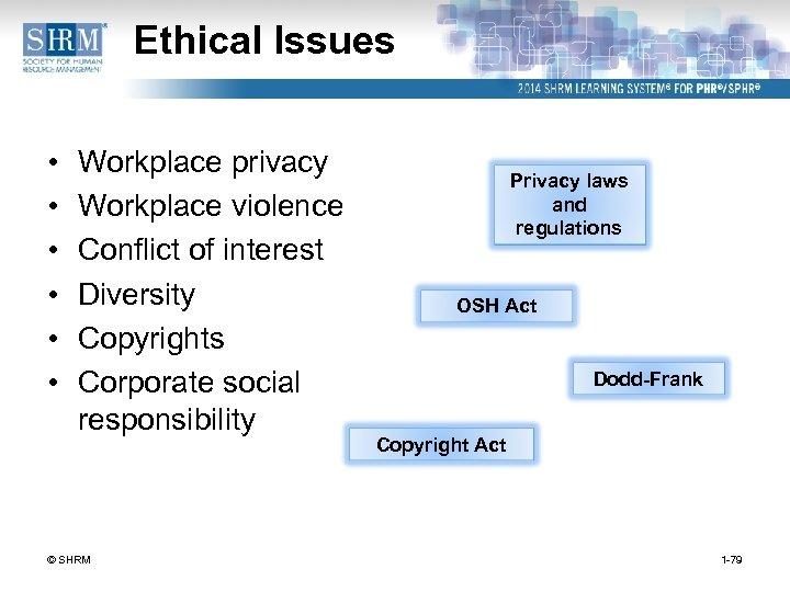 Ethical Issues • • • Workplace privacy Workplace violence Conflict of interest Diversity Copyrights