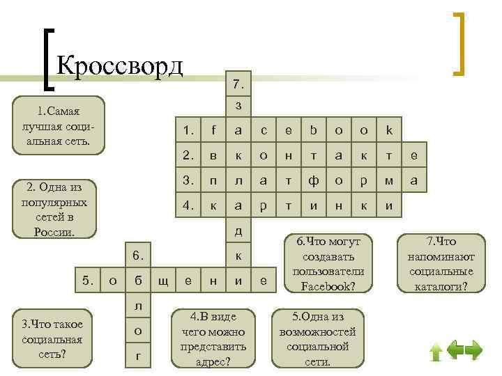 Кроссворд 7. з 1. Самая лучшая социальная сеть. 1. a c e b o