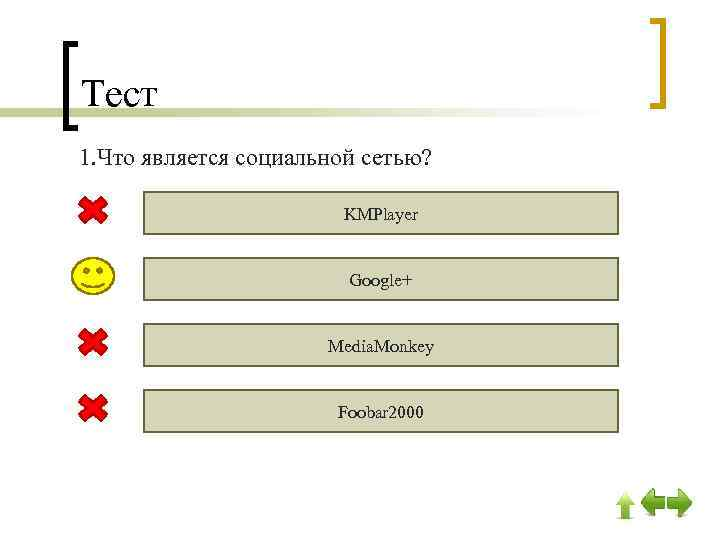 Тест 1. Что является социальной сетью? KMPlayer Google+ Media. Monkey Foobar 2000