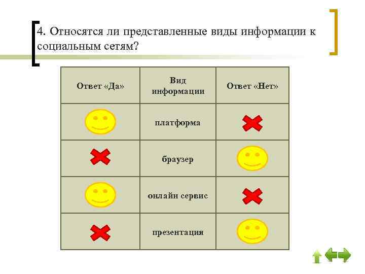 4. Относятся ли представленные виды информации к социальным сетям? Ответ «Да» Вид информации платформа