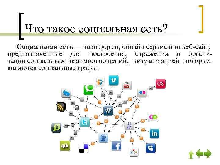 Что такое социальная сеть? Социальная сеть — платформа, онлайн сервис или веб-сайт, предназначенные для