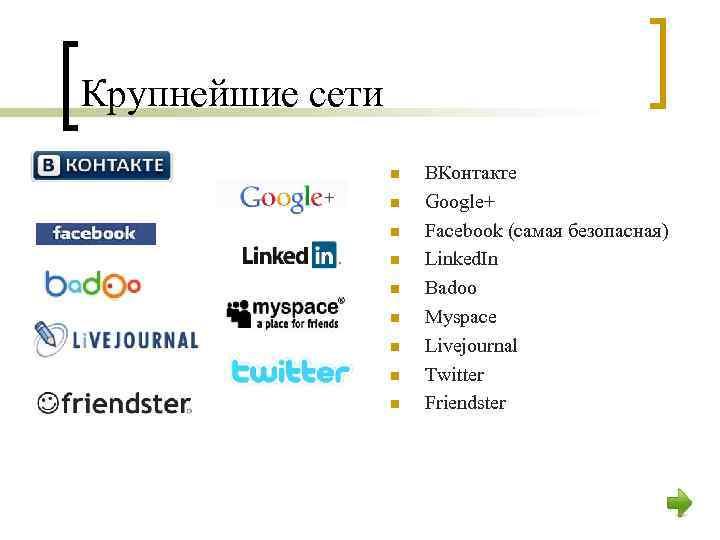 Крупнейшие сети n n n n n ВКонтакте Google+ Facebook (самая безопасная) Linked. In