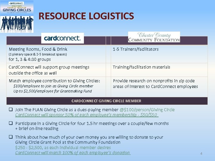 RESOURCE LOGISTICS Meeting Rooms, Food & Drink (1 plenary space & 2 -5 breakout