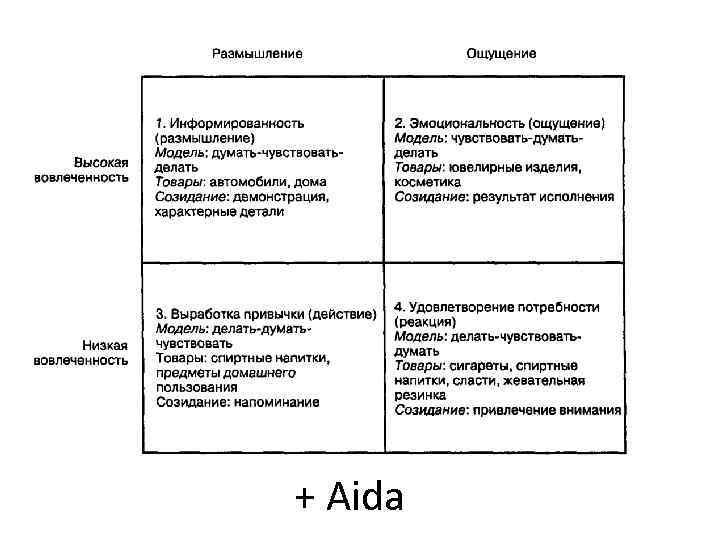 + Aida