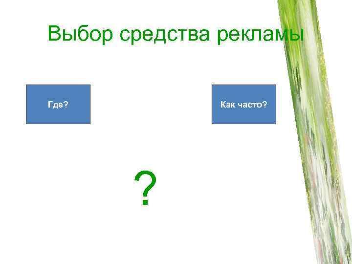 Выбор средства рекламы Где? Как часто? ?