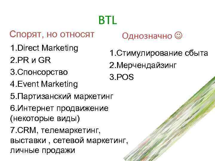 BTL Спорят, но относят Однозначно 1. Direct Marketing 1. Стимулирование сбыта 2. PR и