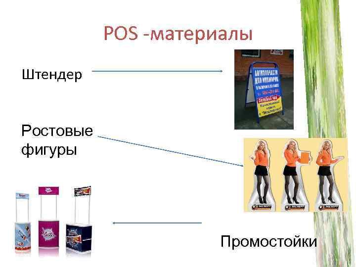POS -материалы Штендер Ростовые фигуры Промостойки