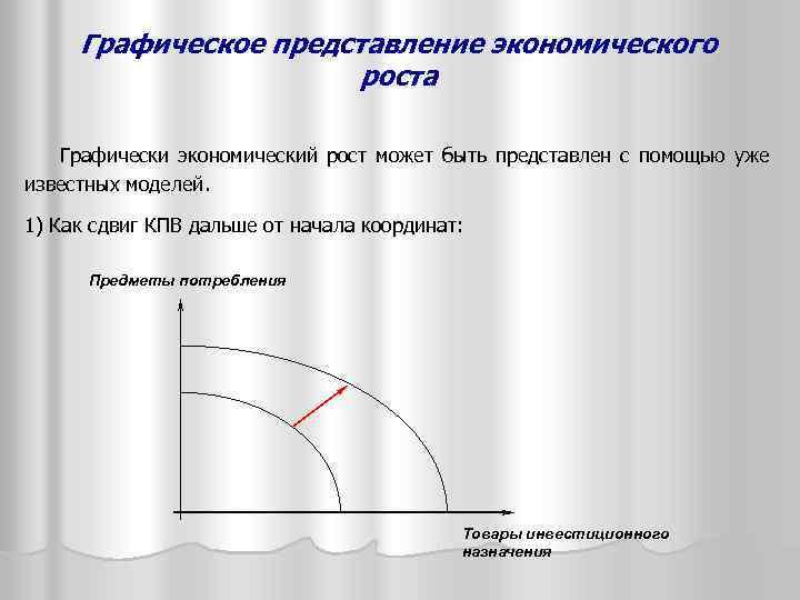 Графическое представление экономического роста Графически экономический рост может быть представлен с помощью уже известных