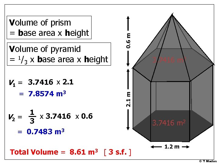 Volume of pyramid = 1/3 x base area x height 0. 6 m Volume