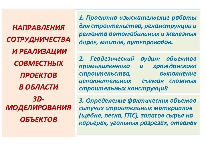 НАПРАВЛЕНИЯ СОТРУДНИЧЕСТВА И РЕАЛИЗАЦИИ СОВМЕСТНЫХ ПРОЕКТОВ В ОБЛАСТИ 3 DМОДЕЛИРОВАНИЯ ОБЪЕКТОВ 1. Проектно-изыскательские работы
