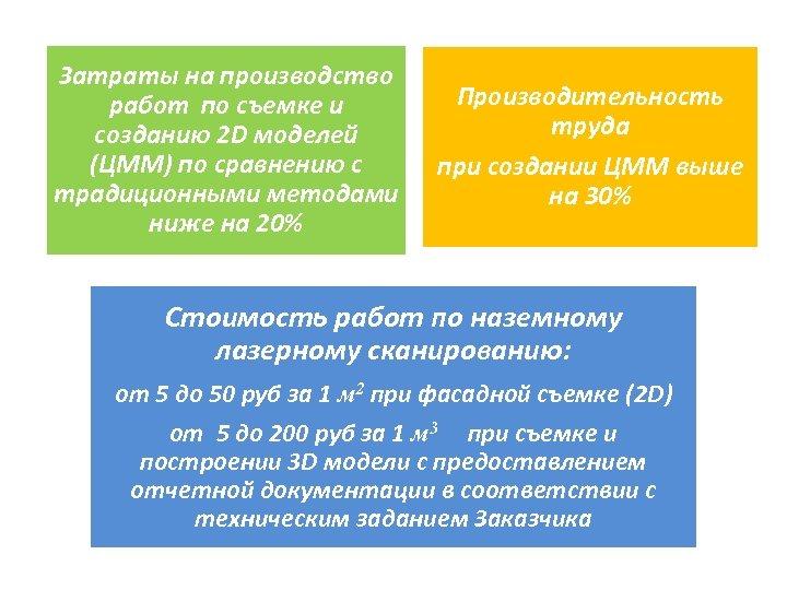 Затраты на производство работ по съемке и созданию 2 D моделей (ЦММ) по сравнению