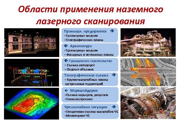 Области применения наземного лазерного сканирования Промышл. предприятия • Трехмерные модели • Топографические планы Архитектура