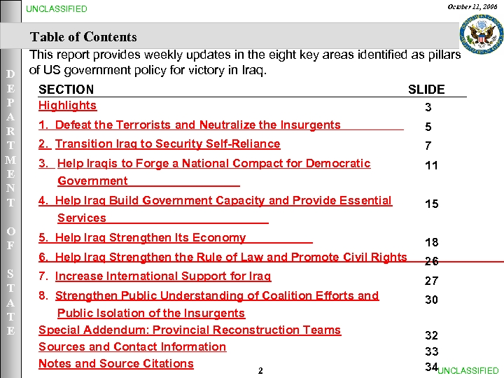 October 11, 2006 UNCLASSIFIED Table of Contents This report provides weekly updates in the