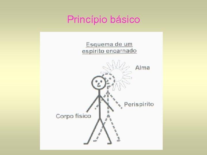 Princípio básico