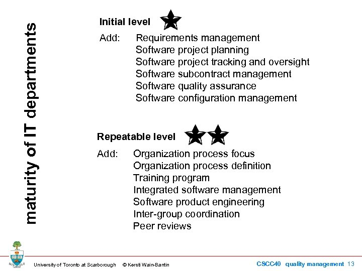 maturity of IT departments Initial level Add: Requirements management Software project planning Software project