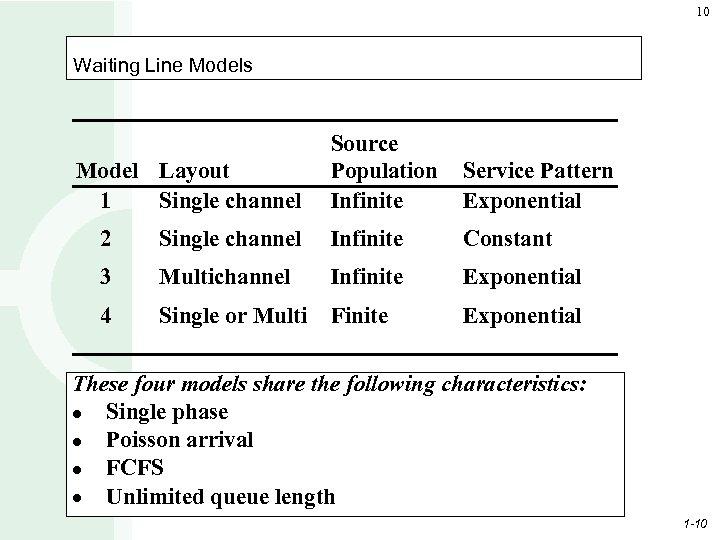 10 Waiting Line Models Model Layout 1 Single channel Source Population Infinite Service Pattern
