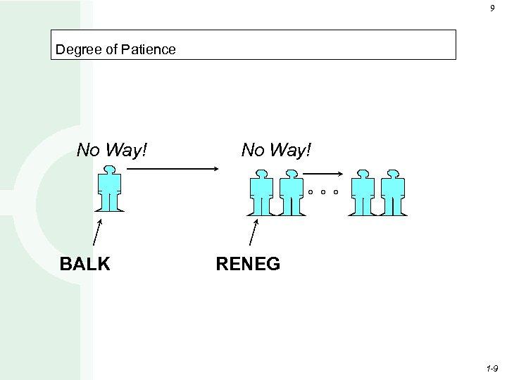 9 Degree of Patience No Way! BALK No Way! RENEG 1 -9