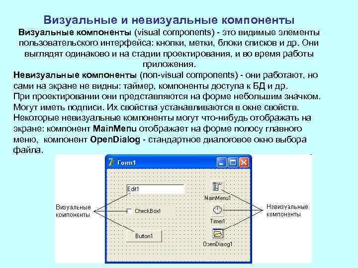 Визуальные и невизуальные компоненты Визуальные компоненты (visual components) это видимые элементы пользовательского интерфейса: кнопки,