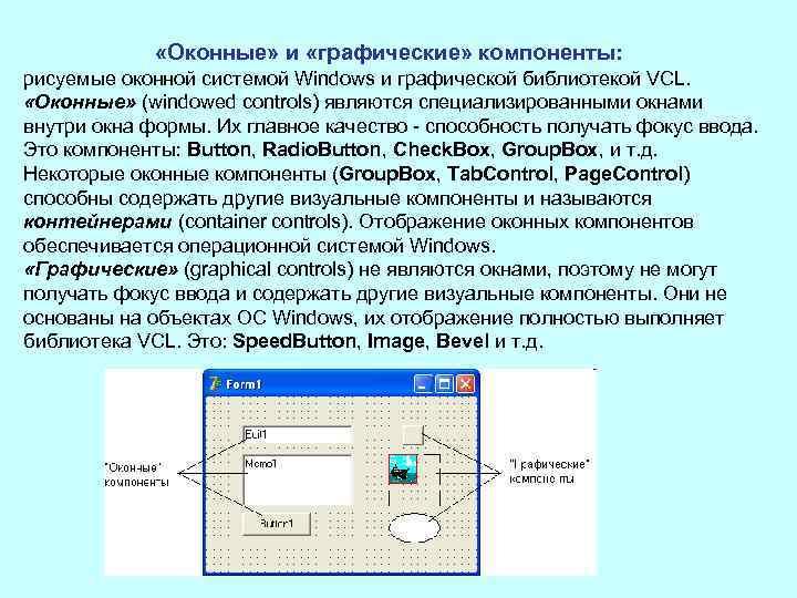 «Оконные» и «графические» компоненты: рисуемые оконной системой Windows и графической библиотекой VCL. «Оконные»