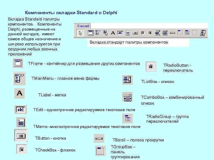 Компоненты вкладки Standard в Delphi Вкладка Standard палитры компонентов. Компоненты Delphi, размещенные на данной