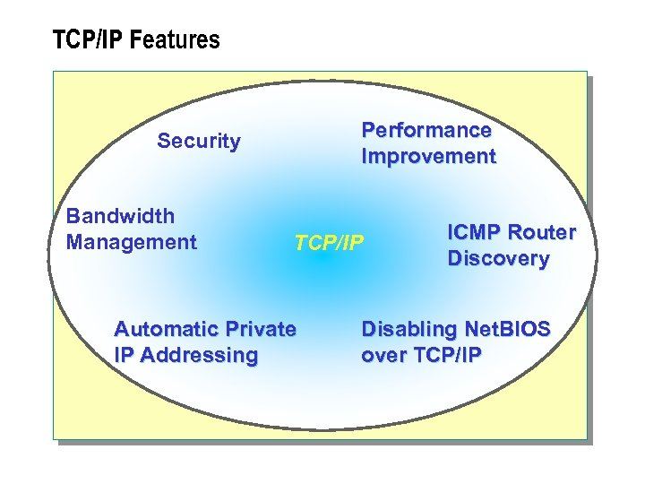TCP/IP Features Performance Improvement Security Bandwidth Management TCP/IP Automatic Private IP Addressing ICMP Router