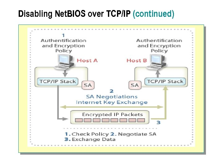 Disabling Net. BIOS over TCP/IP (continued)