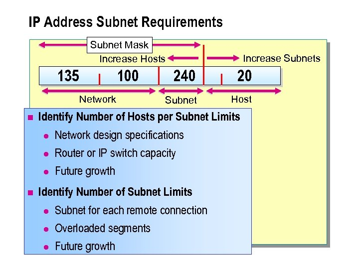 IP Address Subnet Requirements Subnet Mask Increase Hosts 135 100 Network n Increase Subnets