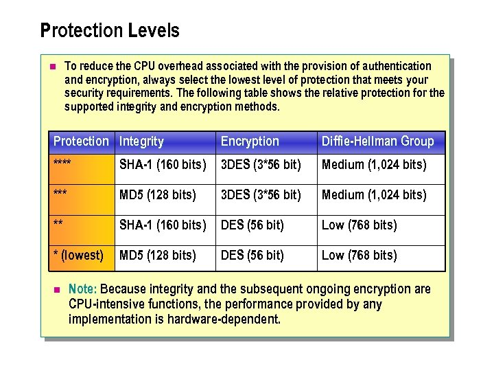 Protection Levels n To reduce the CPU overhead associated with the provision of authentication