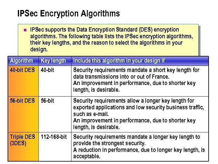 IPSec Encryption Algorithms n IPSec supports the Data Encryption Standard (DES) encryption algorithms. The