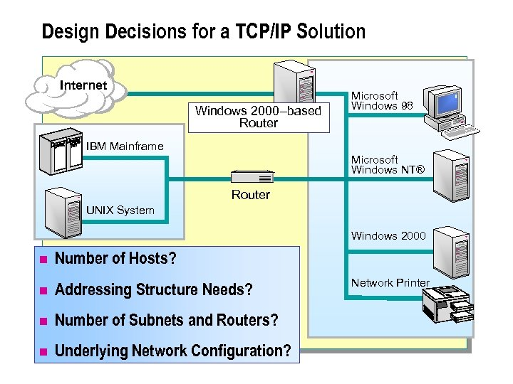 Design Decisions for a TCP/IP Solution Internet Windows 2000–based Router Microsoft Windows 98 IBM