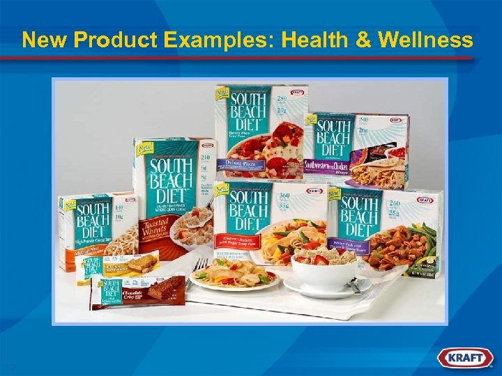 New Product Examples: Health & Wellness 19