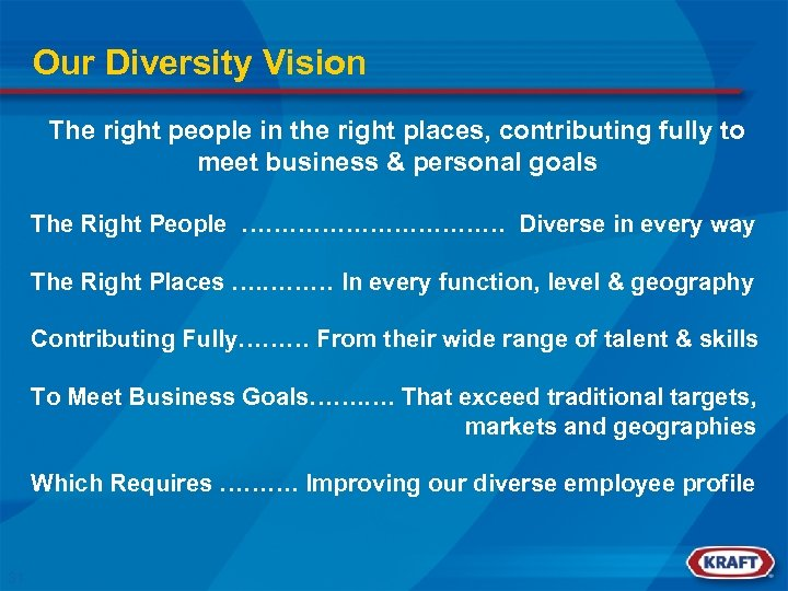Our Diversity Vision The right people in the right places, contributing fully to meet