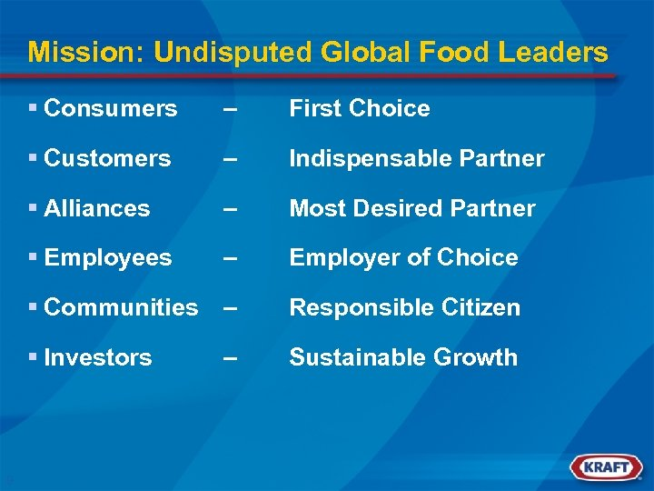 Mission: Undisputed Global Food Leaders § Consumers First Choice § Customers – Indispensable Partner