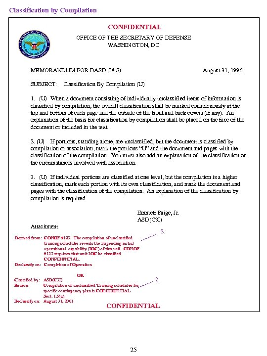 Classification by Compilation CONFIDENTIAL OFFICE OF THE SECRETARY OF DEFENSE WASHINGTON, DC MEMORANDUM FOR