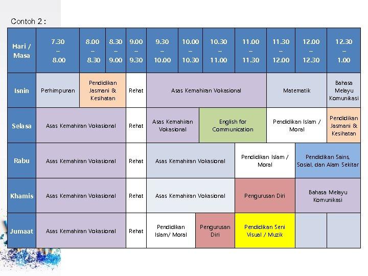 Contoh 2 : Hari / Masa Isnin 7. 30 – 8. 00 Perhimpunan 8.