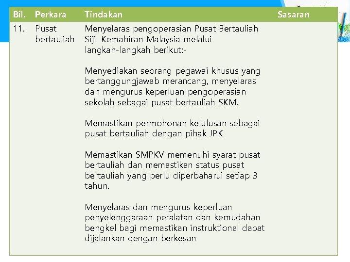 Bil. Perkara Tindakan 11. Pusat bertauliah Menyelaras pengoperasian Pusat Bertauliah Sijil Kemahiran Malaysia melalui