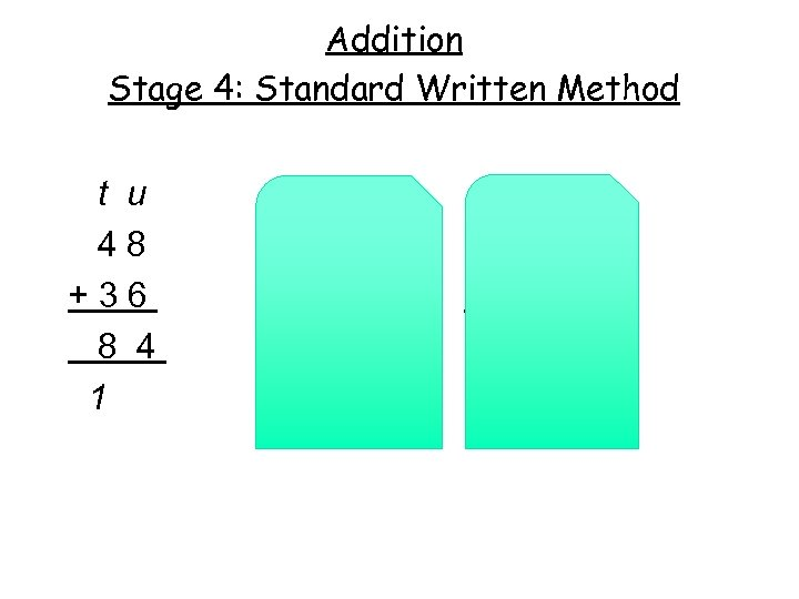 Addition Stage 4: Standard Written Method t u 48 +36 8 4 1 htu
