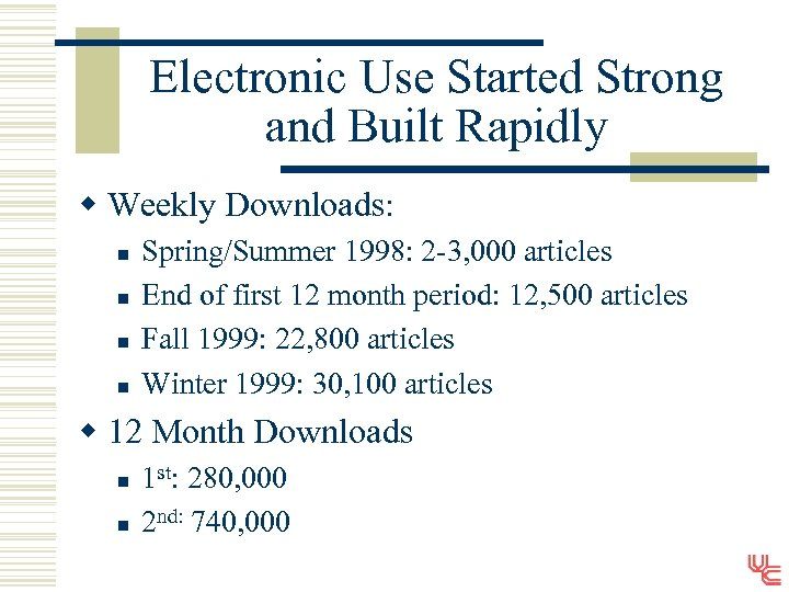 Electronic Use Started Strong and Built Rapidly w Weekly Downloads: n n Spring/Summer 1998: